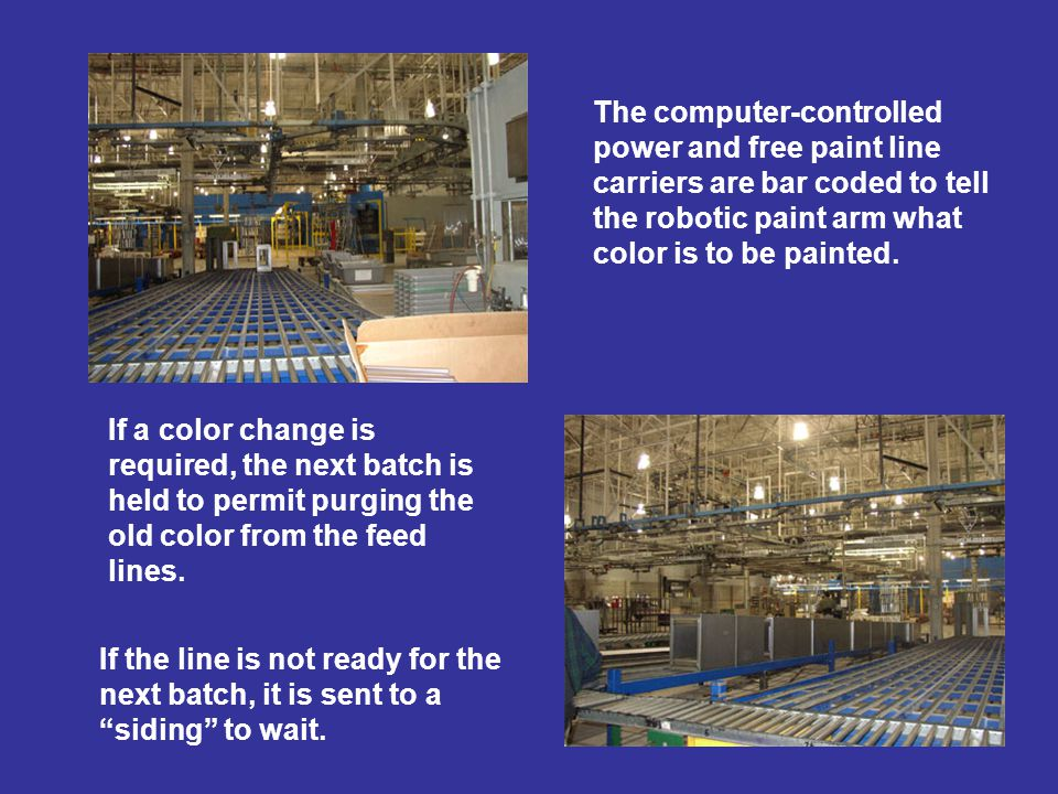 The computer-controlled power and free paint line carriers are bar coded to tell the robotic paint arm what color is to be painted.