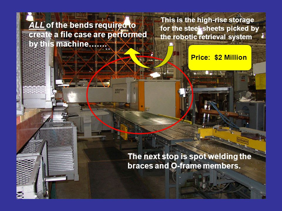 ALL of the bends required to create a file case are performed by this machine…….
