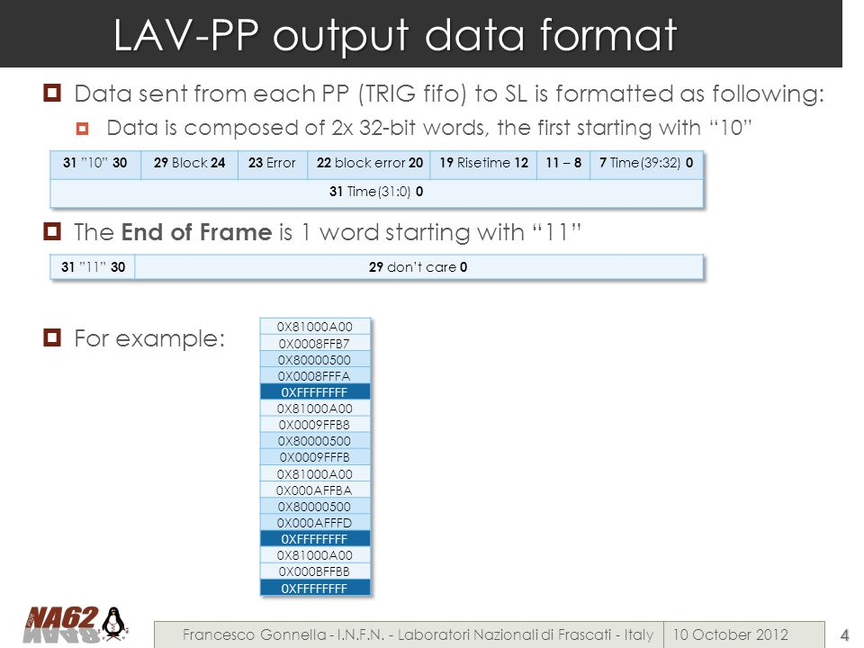 LAV-PP output data format  Data sent from each PP (TRIG fifo) to SL is formatted as following:  Data is composed of 2x 32-bit words, the first starting with 10  The End of Frame is 1 word starting with 11  For example: 10 October 2012Francesco Gonnella - I.N.F.N.