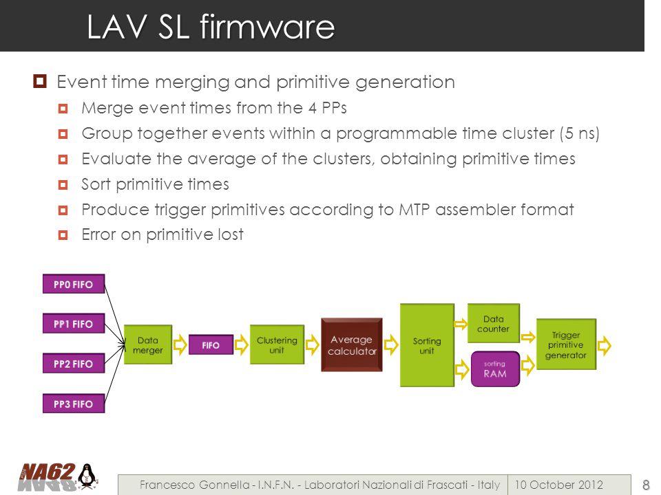 LAV primitive-merger integration on SL 10 October 2012Francesco Gonnella - I.N.F.N.