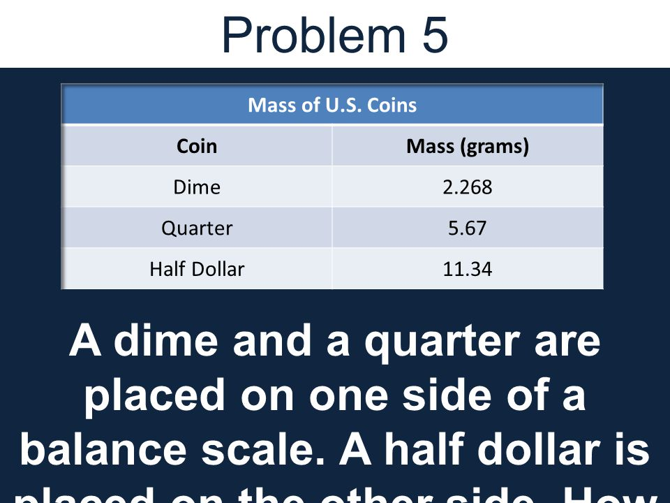 Problem 6 All three coins are put on scale at the same time. What weight does the scale read?