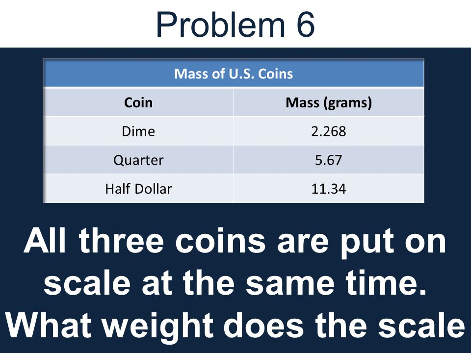 Problem 6 All three coins are put on scale at the same time. What weight does the scale read