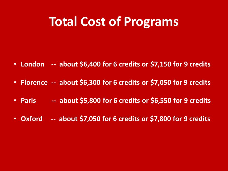 Total Cost of Programs London -- about $6,400 for 6 credits or $7,150 for 9 credits Florence -- about $6,300 for 6 credits or $7,050 for 9 credits Paris -- about $5,800 for 6 credits or $6,550 for 9 credits Oxford -- about $7,050 for 6 credits or $7,800 for 9 credits