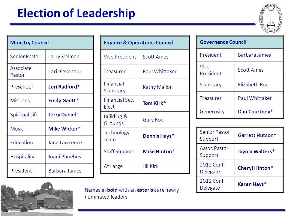 Election of Leadership Governance Council PresidentBarbara James Vice President Scott Ames SecretaryElizabeth Roe TreasurerPaul Whittaker GenerosityDa