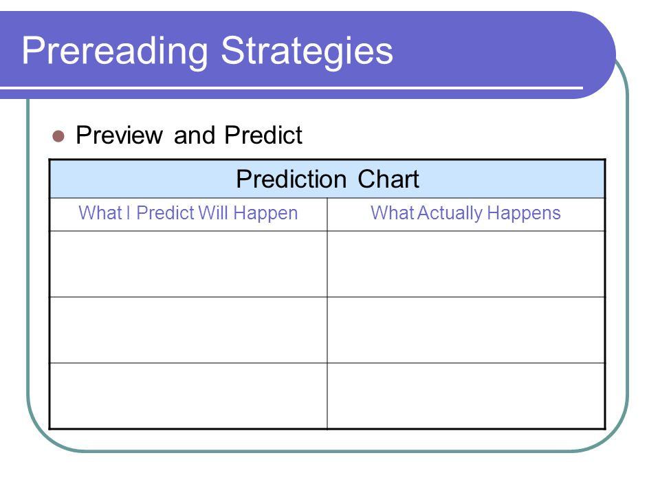 Prereading Strategies Preview and Predict Prediction Chart What I Predict Will HappenWhat Actually Happens