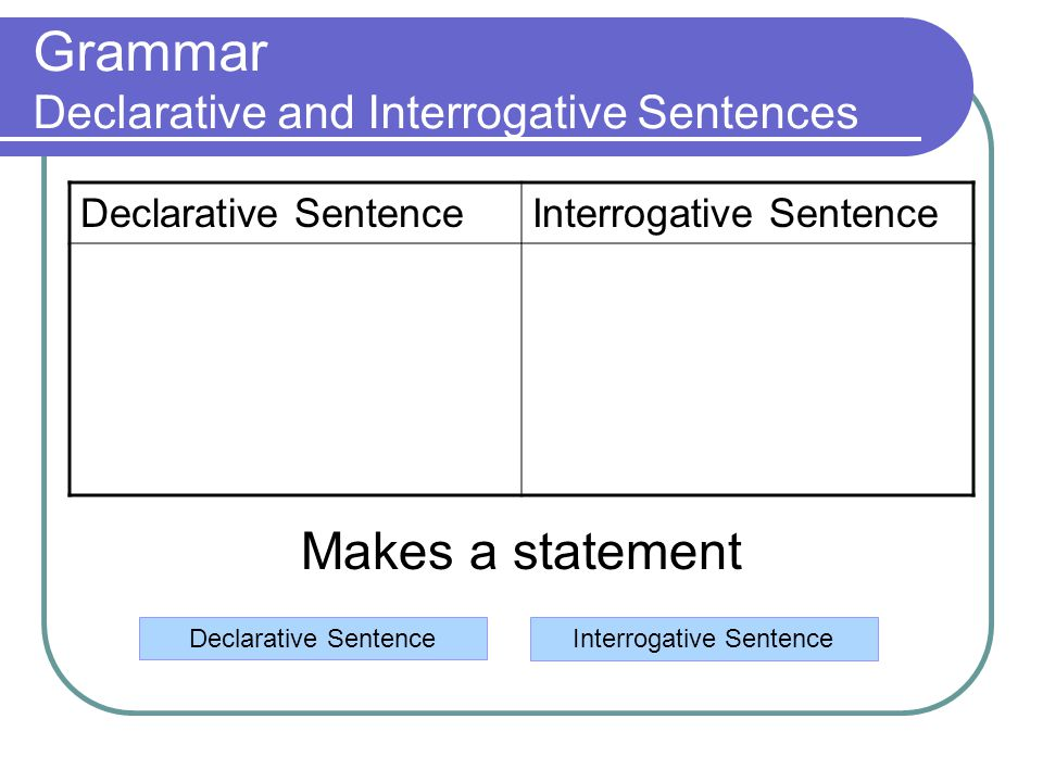 Grammar Declarative and Interrogative Sentences Declarative SentenceInterrogative Sentence Makes a statement Declarative Sentence Interrogative Sentence