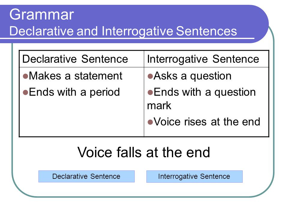 Grammar Declarative and Interrogative Sentences Declarative SentenceInterrogative Sentence Makes a statement Ends with a period Asks a question Ends with a question mark Voice rises at the end Voice falls at the end Declarative Sentence Interrogative Sentence