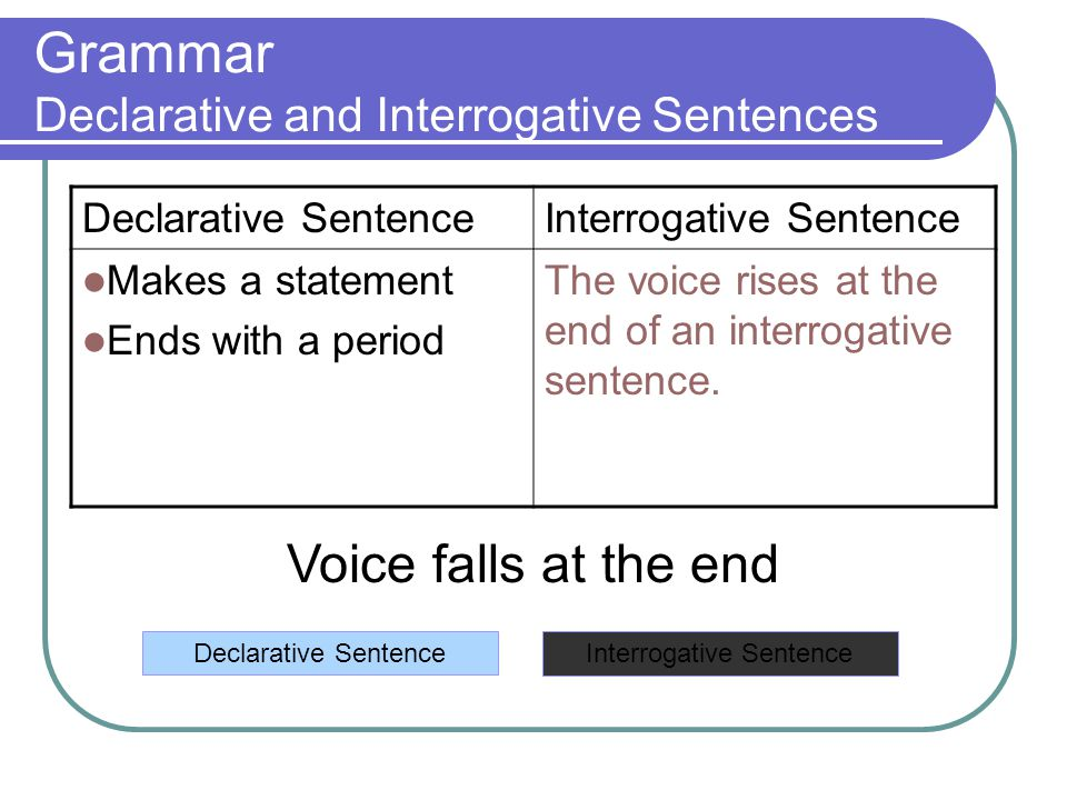Grammar Declarative and Interrogative Sentences Declarative SentenceInterrogative Sentence Makes a statement Ends with a period The voice rises at the end of an interrogative sentence.