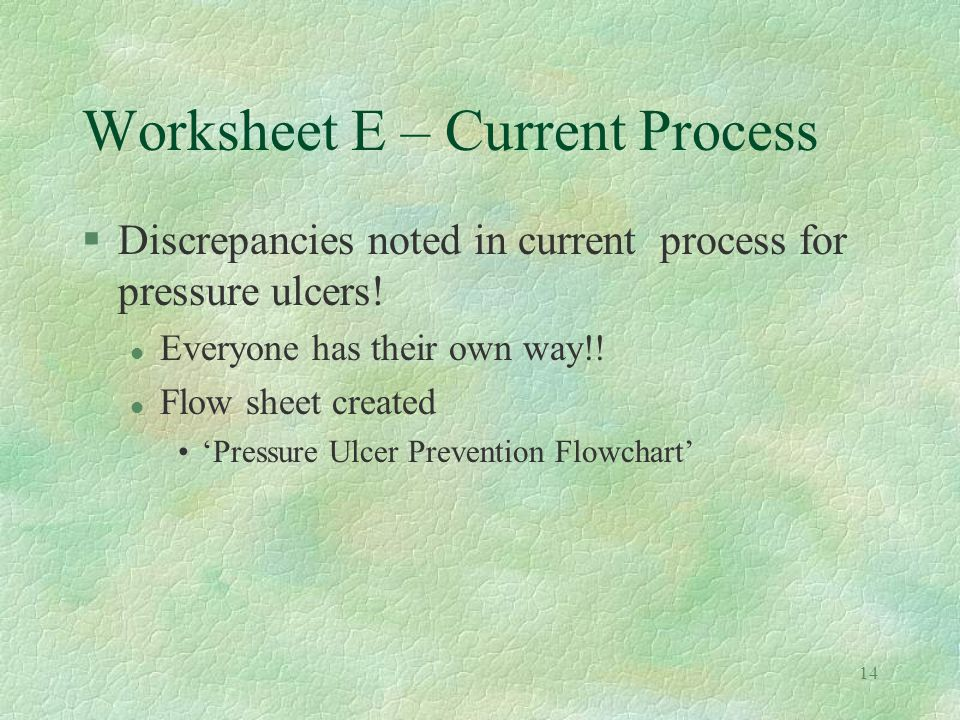 14 Worksheet E – Current Process §Discrepancies noted in current process for pressure ulcers! l Everyone has their own way!! l Flow sheet created 'Pre