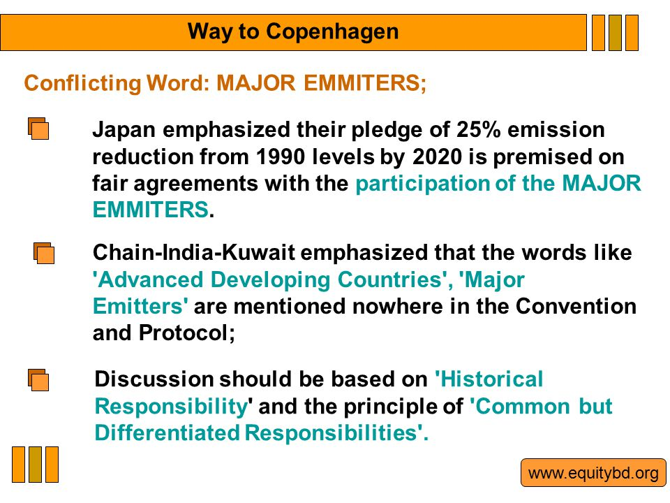 www.equitybd.org Japan emphasized their pledge of 25% emission reduction from 1990 levels by 2020 is premised on fair agreements with the participatio