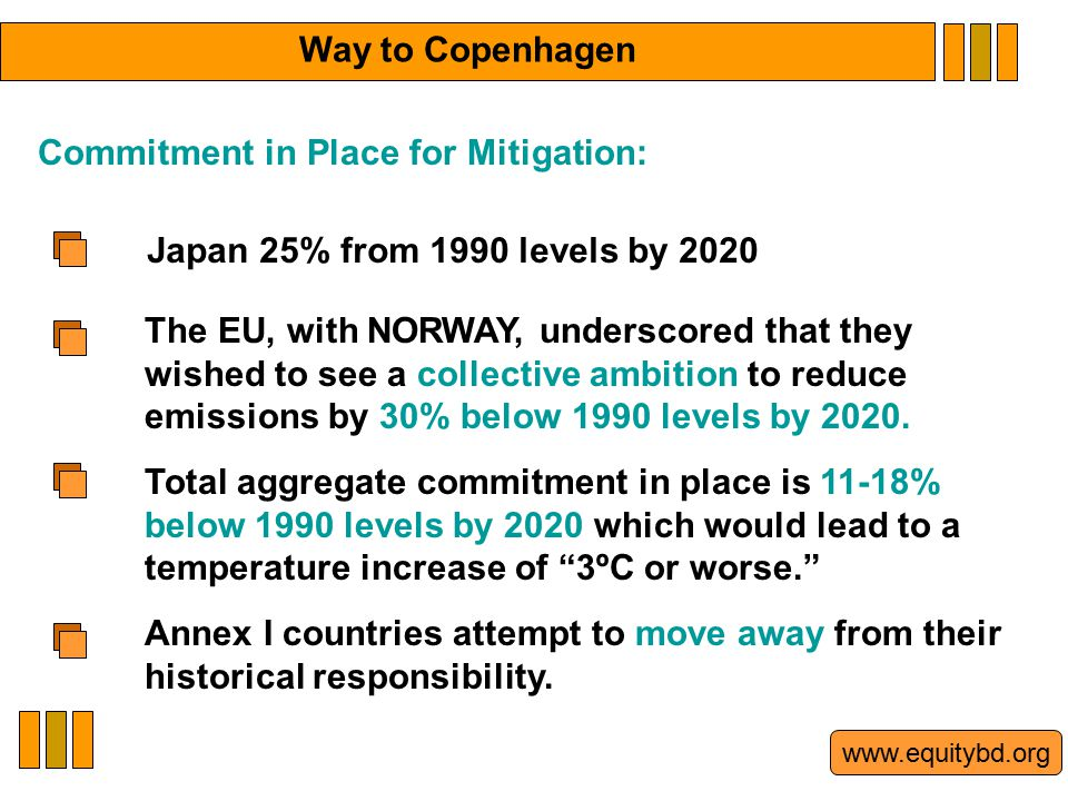 www.equitybd.org Japan 25% from 1990 levels by 2020 The EU, with NORWAY, underscored that they wished to see a collective ambition to reduce emissions by 30% below 1990 levels by 2020.