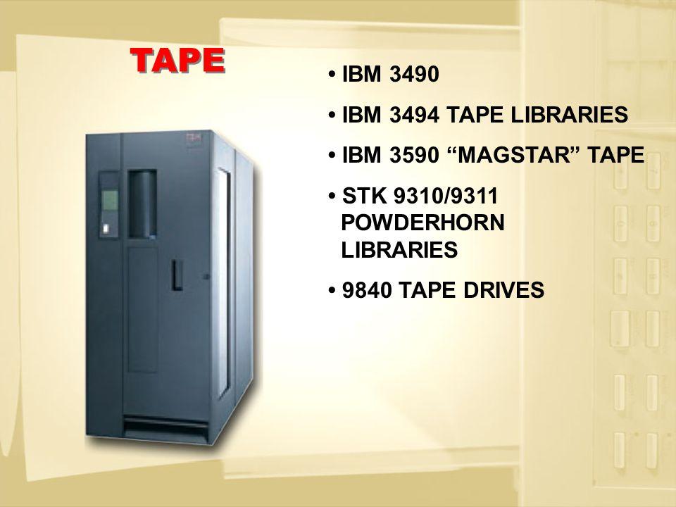 2064 & 2066 z Processors IBM 9672 IBM 9672-RO6 & 2066-100 Coupling Facilities Processor Upgrades Memory ESCON Channels FICON Channels Parallel Channels OSA Adapters PROCESSORS