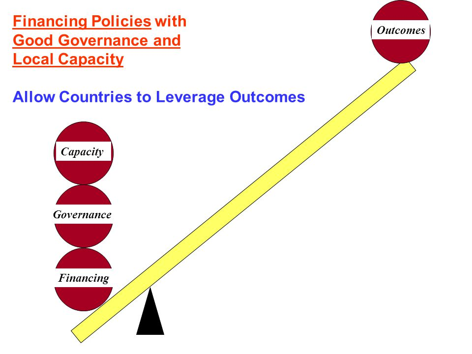 Financing Policies with Good Governance and Local Capacity Allow Countries to Leverage Outcomes Outcomes Financing Governance Capacity