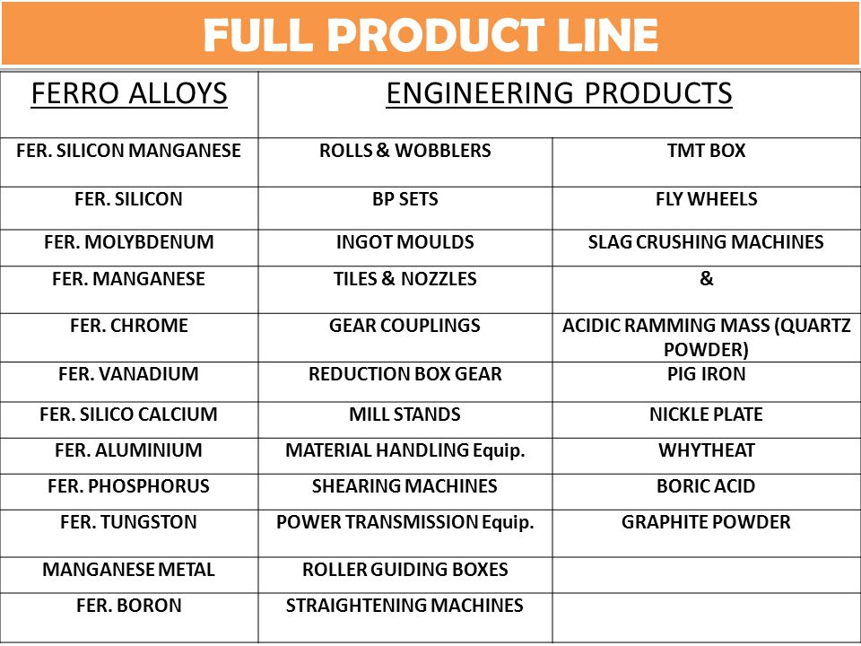 FULL PRODUCT LINE FERRO ALLOYSENGINEERING PRODUCTS FER.