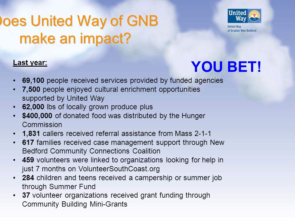 What YOU help Us Do… –Funding to 22 Partner Agencies –United Way Initiatives Community Building Mini-Grants Hunger Commission Summer Fund Mass 2-1-1 Volunteer SouthCoast
