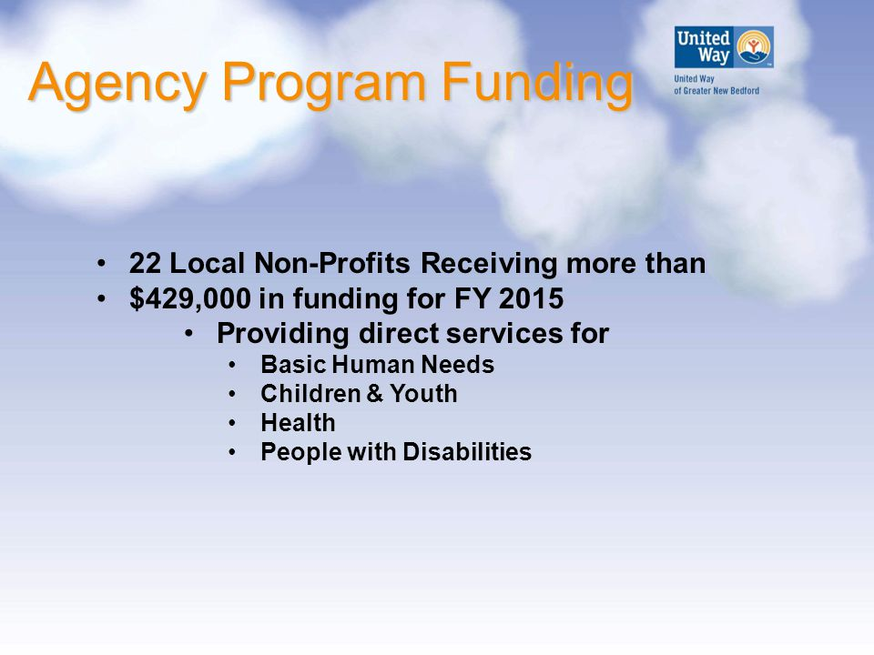 22 Local Non-Profits Receiving more than $429,000 in funding for FY 2015 Providing direct services for Basic Human Needs Children & Youth Health People with Disabilities Agency Program Funding