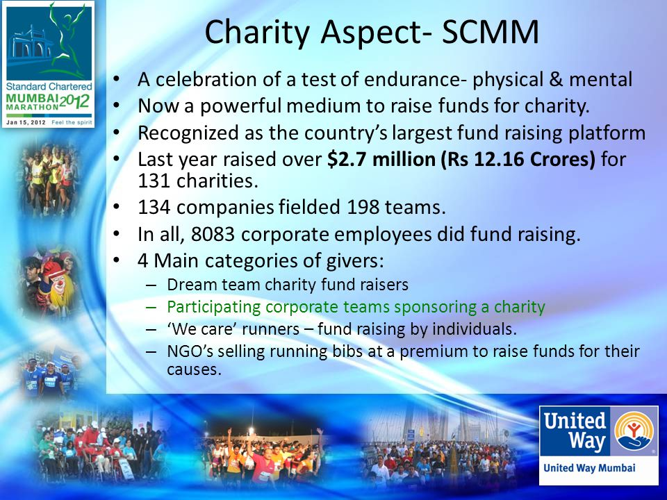 Charity Aspect- SCMM A celebration of a test of endurance- physical & mental Now a powerful medium to raise funds for charity.