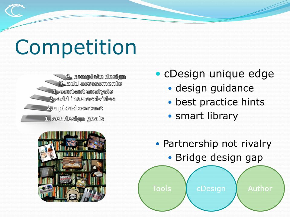 Competition cDesign unique edge design guidance best practice hints smart library Partnership not rivalry Bridge design gap ToolsAuthorcDesign