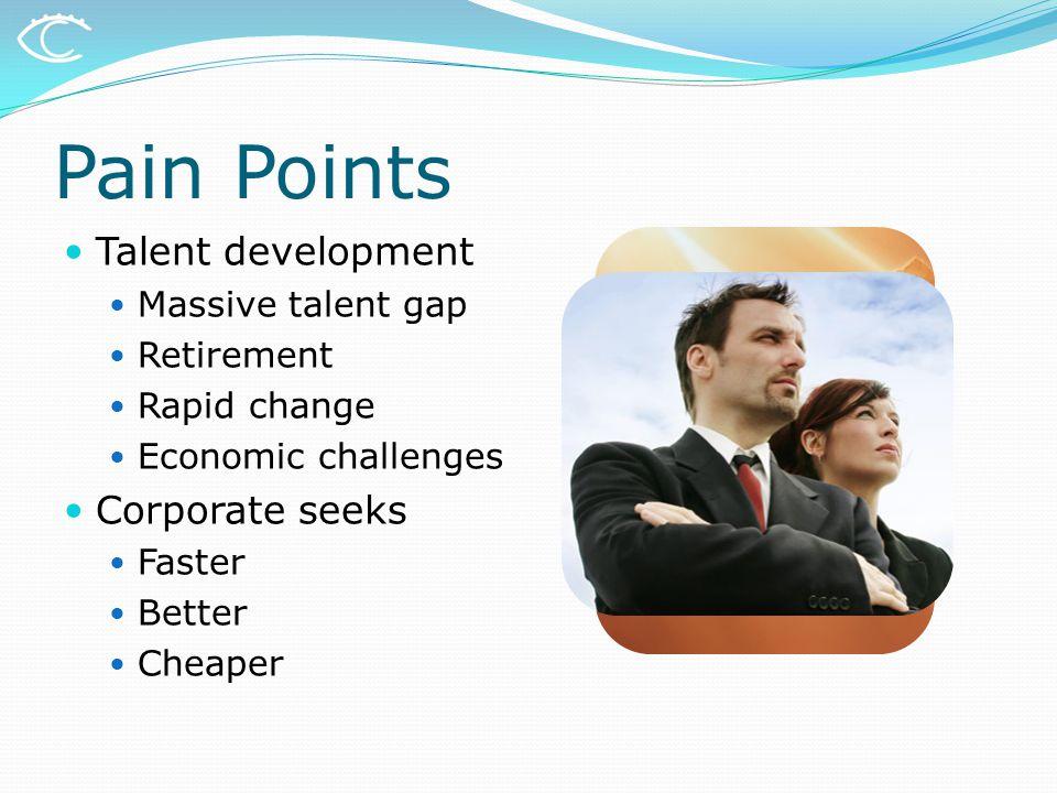 Pain Points Talent development Massive talent gap Retirement Rapid change Economic challenges Corporate seeks Faster Better Cheaper