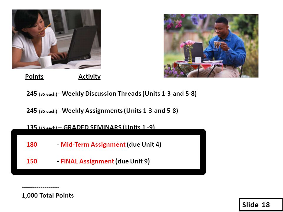 PointsActivity 245 (35 each) - Weekly Discussion Threads (Units 1-3 and 5-8) 245 (35 each) - Weekly Assignments (Units 1-3 and 5-8) 135 (15 each) – GRADED SEMINARS (Units 1 -9) 180 - Mid-Term Assignment (due Unit 4) 150 - FINAL Assignment (due Unit 9) ------------------ 1,000 Total Points Slide 18