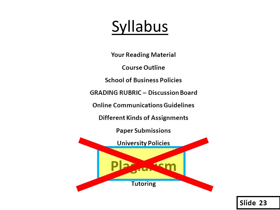 Syllabus Your Reading Material Course Outline School of Business Policies GRADING RUBRIC – Discussion Board Online Communications Guidelines Different Kinds of Assignments Paper Submissions University Policies Plagiarism Tutoring Slide 23