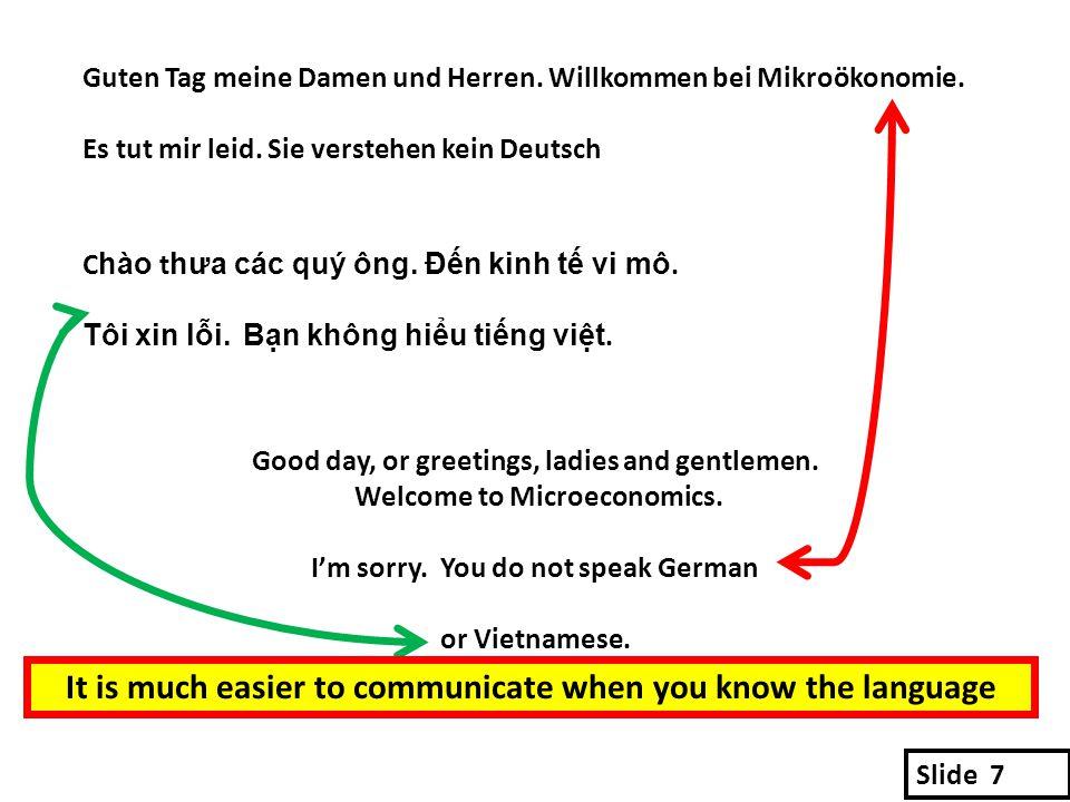 Guten Tag meine Damen und Herren.Willkommen bei Mikroökonomie.