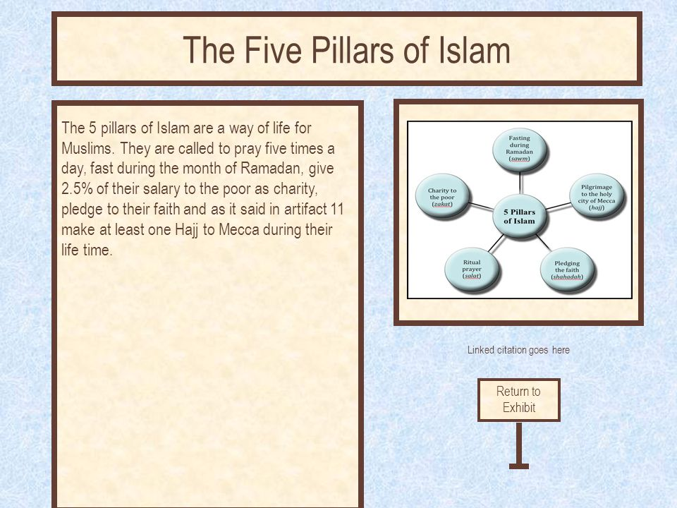 Linked citation goes here The 5 pillars of Islam are a way of life for Muslims. They are called to pray five times a day, fast during the month of Ram
