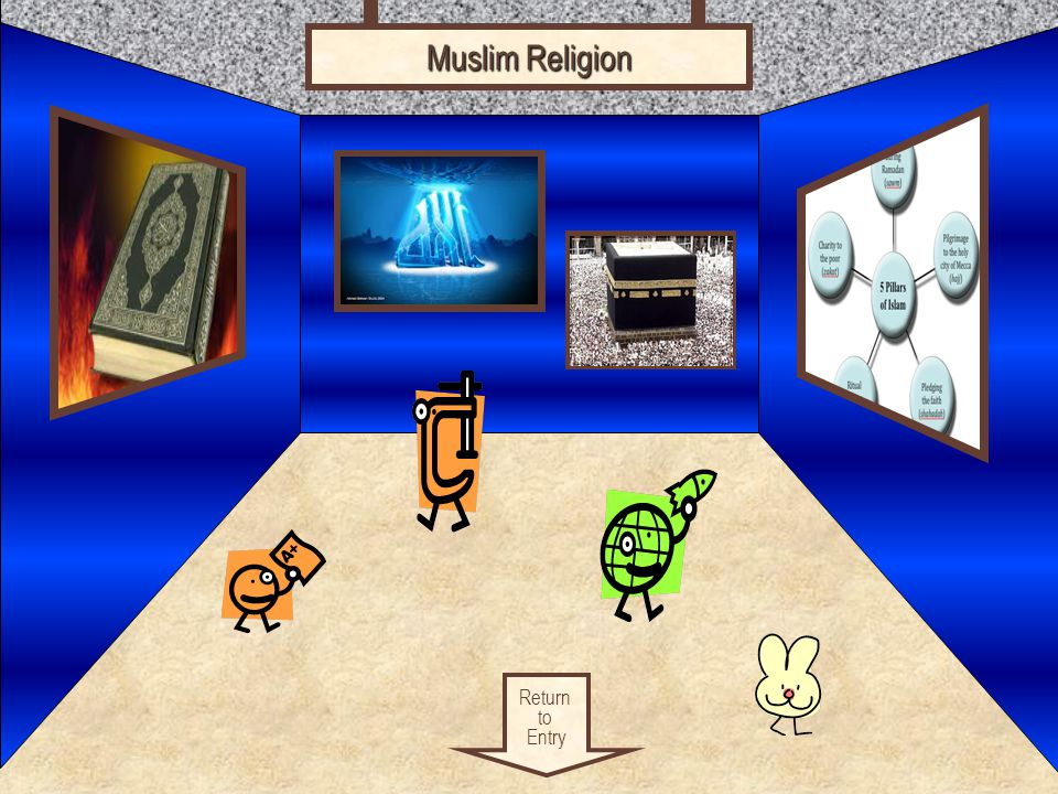 Room 3 Return to Entry Muslim Religion Artifact 11