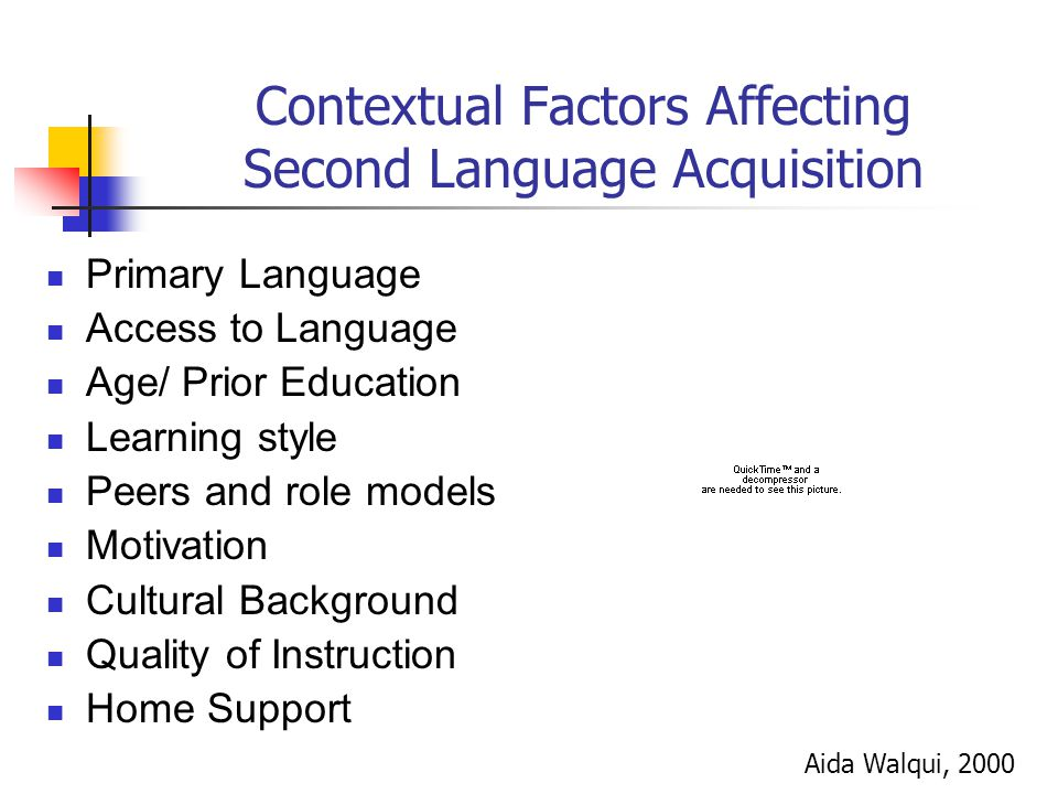 Contextual Factors Affecting Second Language Acquisition Primary Language Access to Language Age/ Prior Education Learning style Peers and role models