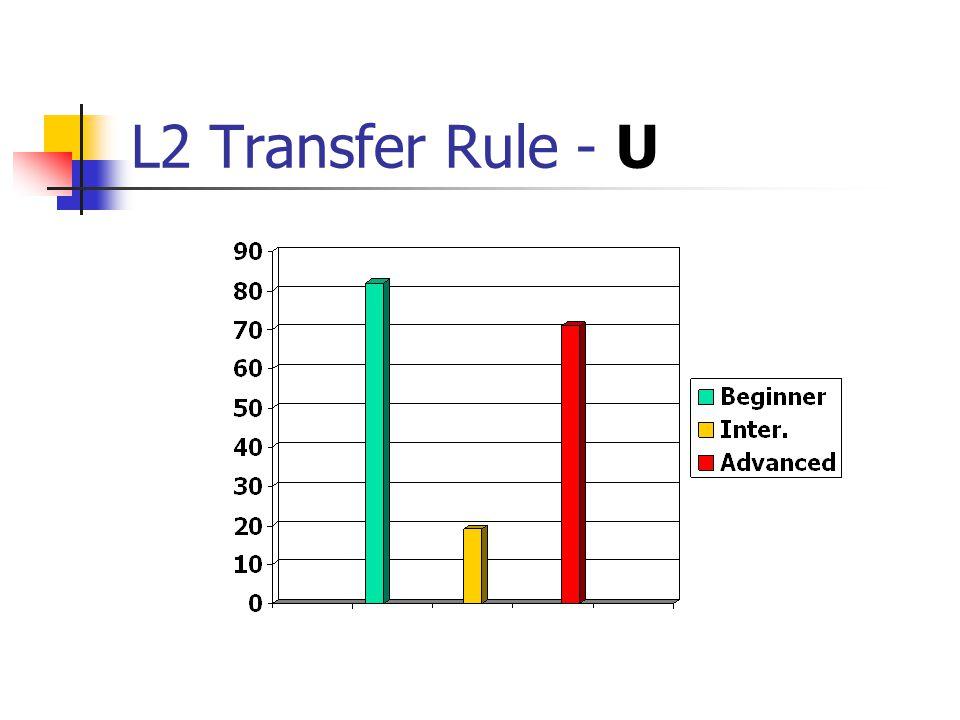 L2 Transfer Rule - U