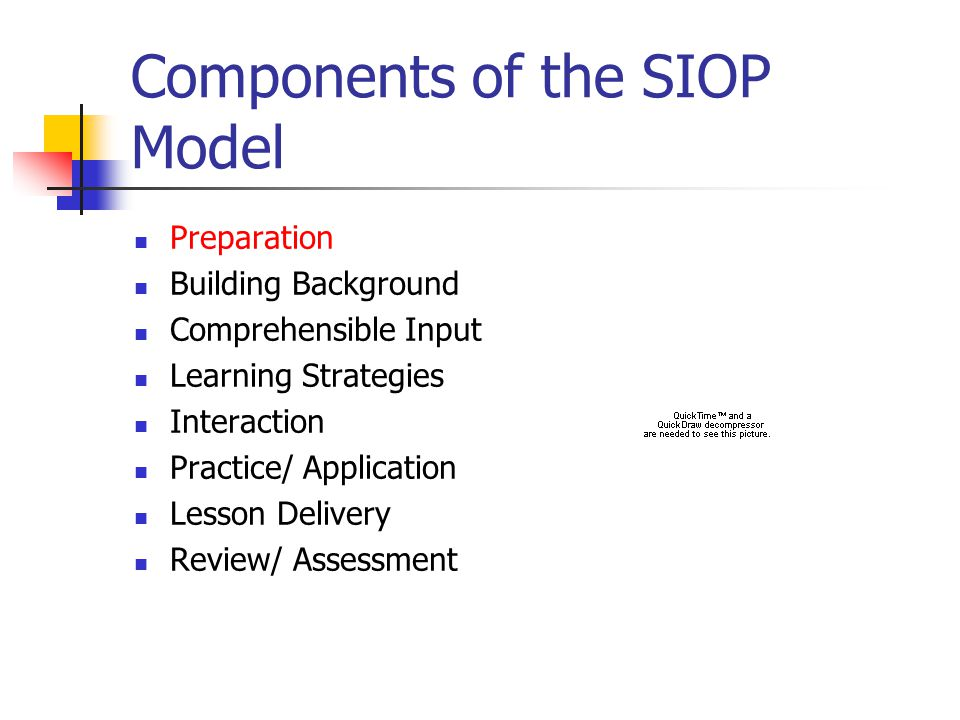 Components of the SIOP Model Preparation Building Background Comprehensible Input Learning Strategies Interaction Practice/ Application Lesson Deliver