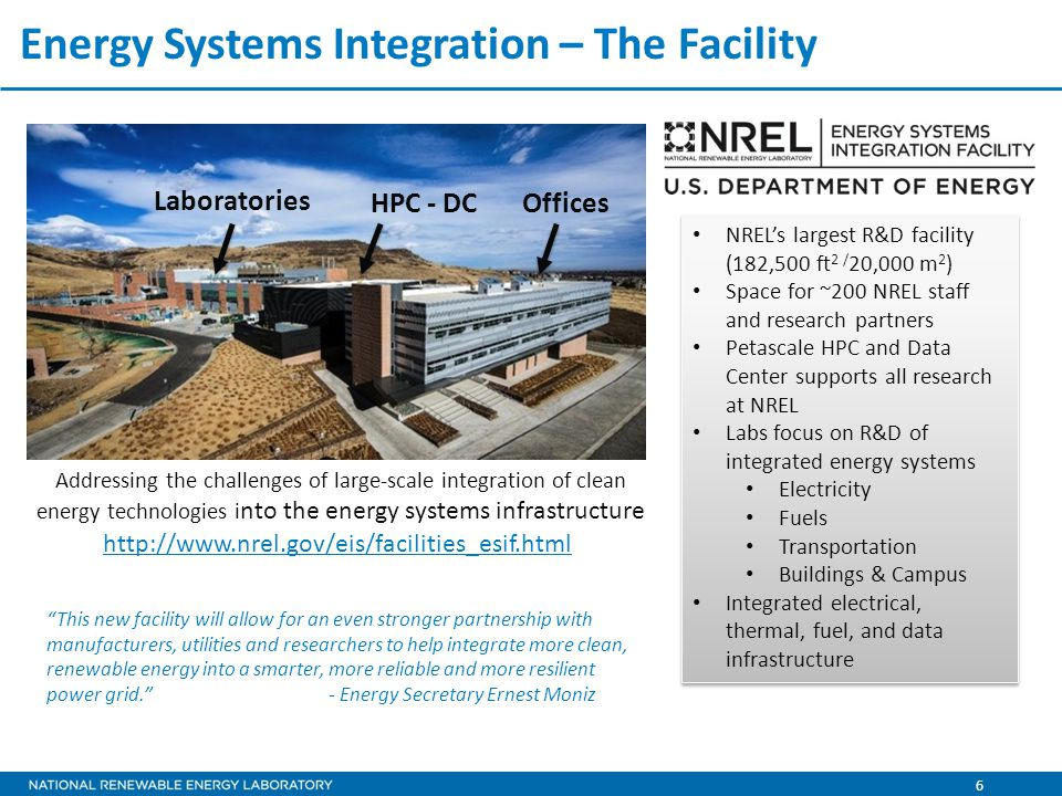 6 Addressing the challenges of large-scale integration of clean energy technologies i nto the energy systems infrastructure Energy Systems Integration – The Facility http://www.nrel.gov/eis/facilities_esif.html Offices HPC - DC Laboratories NREL's largest R&D facility (182,500 ft 2 / 20,000 m 2 ) Space for ~200 NREL staff and research partners Petascale HPC and Data Center supports all research at NREL Labs focus on R&D of integrated energy systems Electricity Fuels Transportation Buildings & Campus Integrated electrical, thermal, fuel, and data infrastructure NREL's largest R&D facility (182,500 ft 2 / 20,000 m 2 ) Space for ~200 NREL staff and research partners Petascale HPC and Data Center supports all research at NREL Labs focus on R&D of integrated energy systems Electricity Fuels Transportation Buildings & Campus Integrated electrical, thermal, fuel, and data infrastructure This new facility will allow for an even stronger partnership with manufacturers, utilities and researchers to help integrate more clean, renewable energy into a smarter, more reliable and more resilient power grid. - Energy Secretary Ernest Moniz