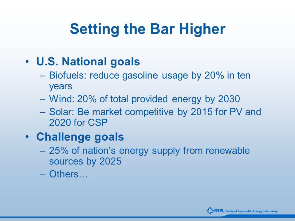 Setting the Bar Higher U.S.