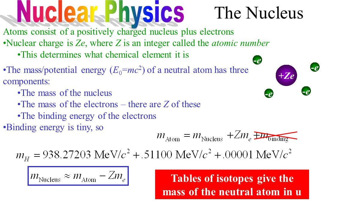 The Nucleus Atoms consist of a positively charged nucleus plus electrons Nuclear charge is Ze, where Z is an integer called the atomic number This det