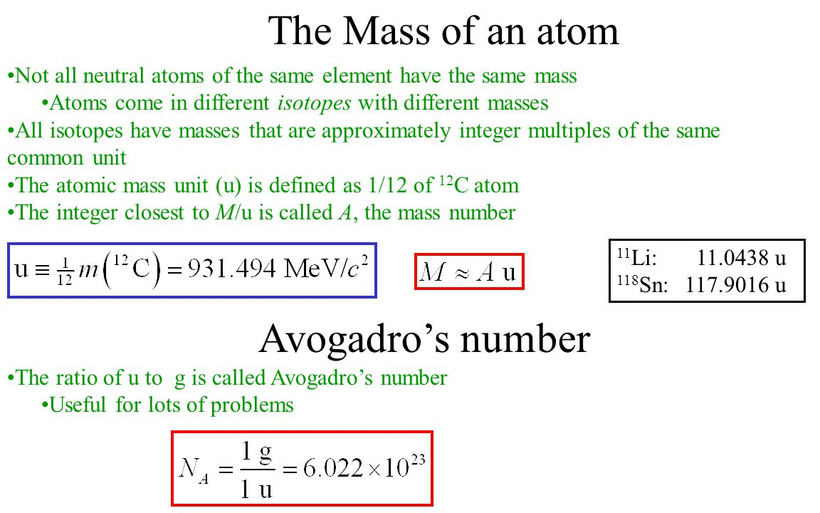 The Mass of an atom Not all neutral atoms of the same element have the same mass Atoms come in different isotopes with different masses All isotopes h
