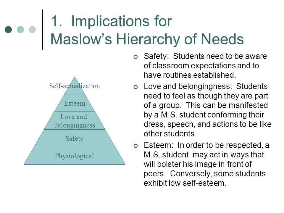 1. Implications for Maslow's Hierarchy of Needs Safety: Students need to be aware of classroom expectations and to have routines established. Love and