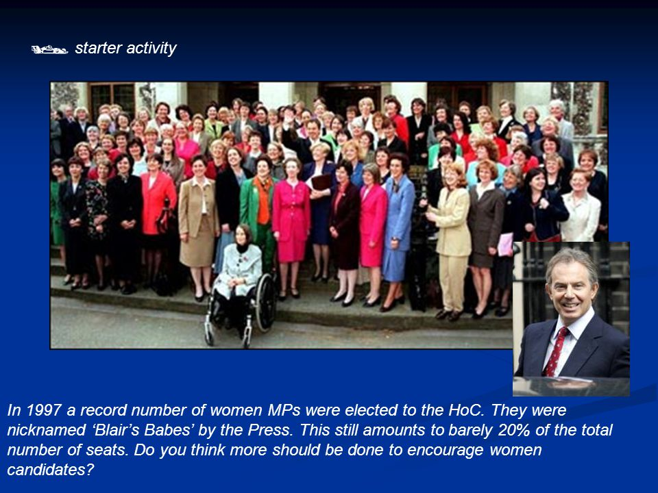  starter activity In 1997 a record number of women MPs were elected to the HoC. They were nicknamed 'Blair's Babes' by the Press. This still amounts