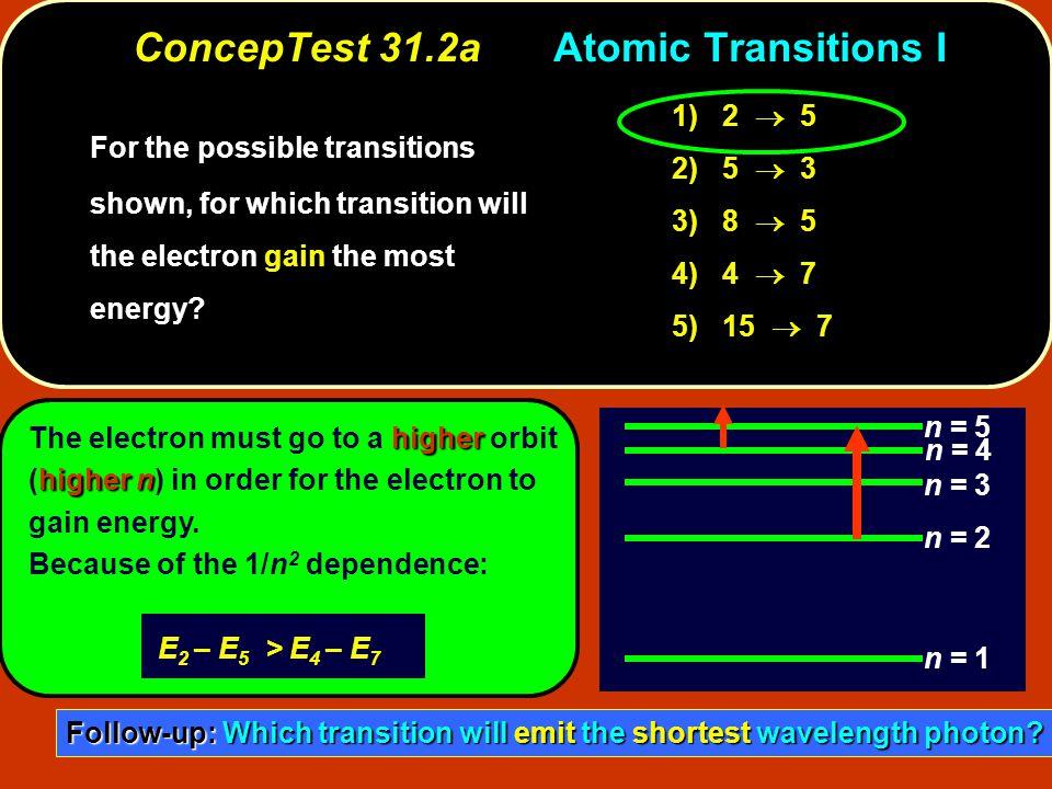 n = 1 n = 2 n = 3 n = 5 n = 4 n =  n = 6 The Balmer series for hydrogen can be observed in the visible part of the spectrum.