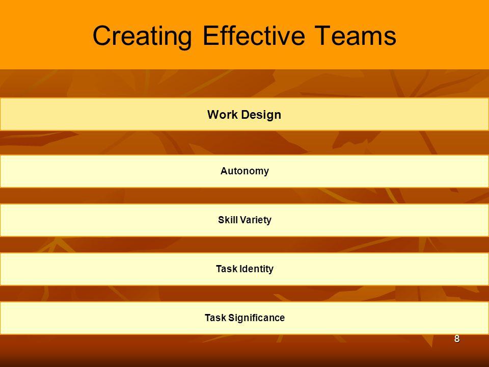 8 Creating Effective Teams Autonomy Skill Variety Task Identity Task Significance Work Design