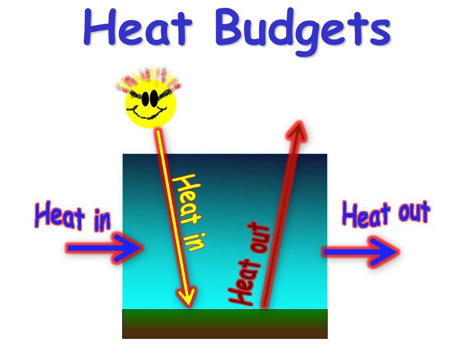 Heat Budgets