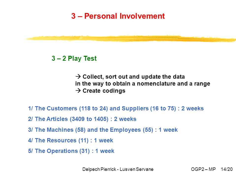 3 – Personal Involvement 3 – 2 Play Test  Collect, sort out and update the data in the way to obtain a nomenclature and a range  Create codings 1/ The Customers (118 to 24) and Suppliers (16 to 75) : 2 weeks 2/ The Articles (3409 to 1405) : 2 weeks 3/ The Machines (58) and the Employees (55) : 1 week 4/ The Resources (11) : 1 week 5/ The Operations (31) : 1 week Delpech Pierrick - Lusven ServaneOGP2 – MP 14/20