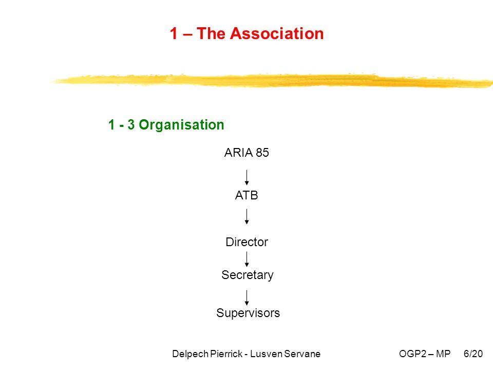 Delpech Pierrick - Lusven Servane 1 - 3 Organisation OGP2 – MP 6/20 1 – The Association ARIA 85 ATB Director Secretary Supervisors