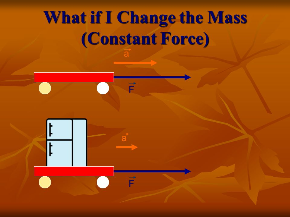 More Force More Acceleration (Mass Stays the Same) a a FF