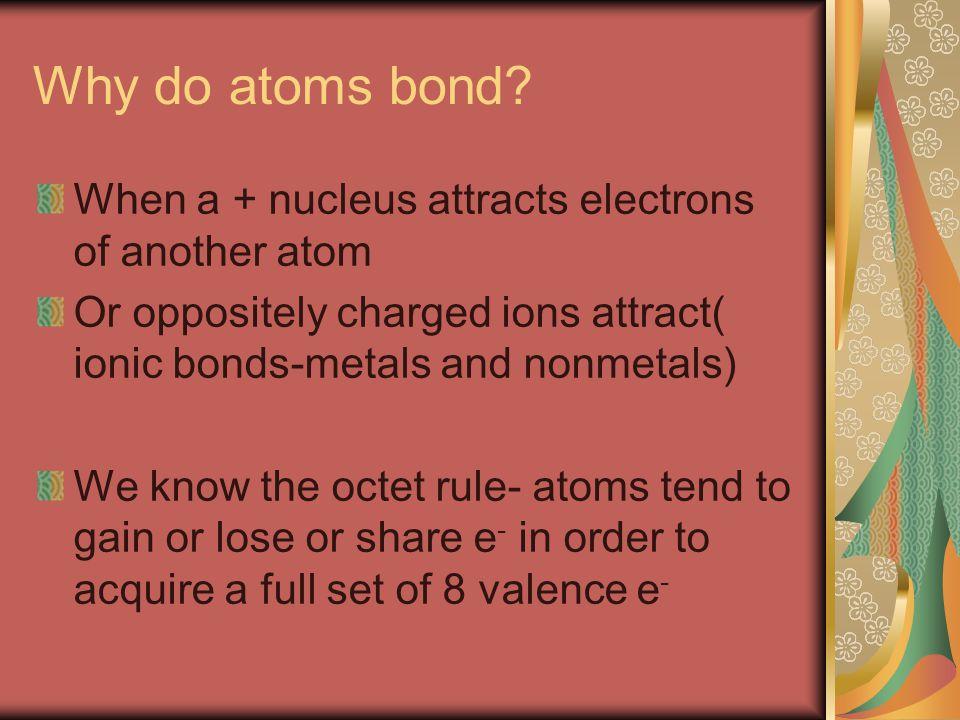 Why do atoms bond.
