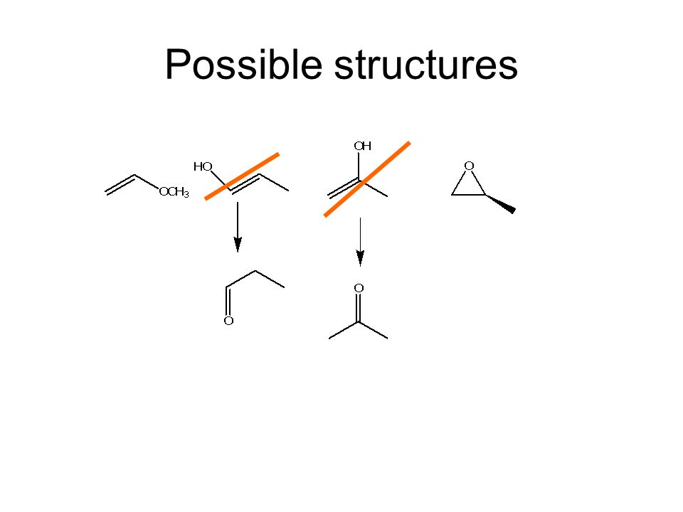 Possible structures