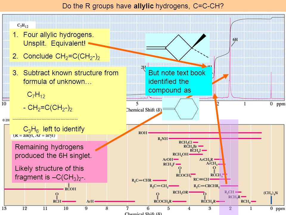 Do the R groups have allylic hydrogens, C=C-CH. 1.Four allylic hydrogens.