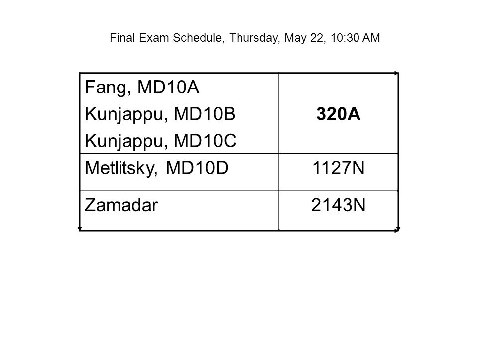 Final Exam Schedule, Thursday, May 22, 10:30 AM Fang, MD10A Kunjappu, MD10B Kunjappu, MD10C 320A Metlitsky, MD10D1127N Zamadar2143N