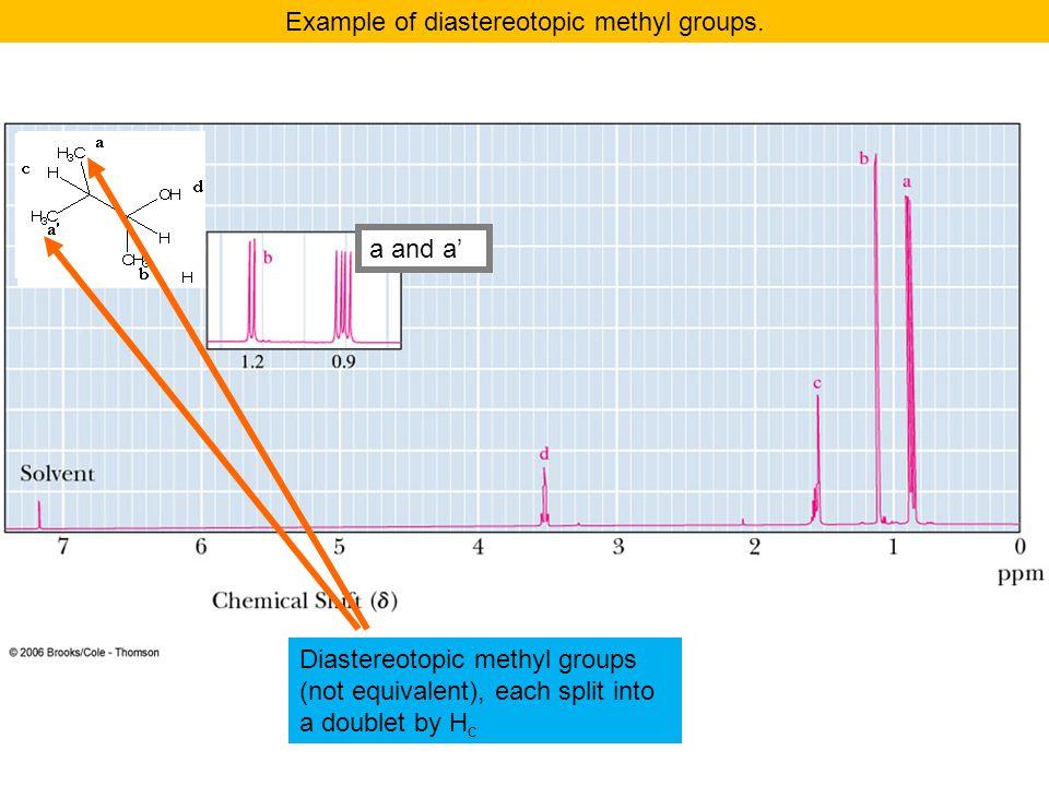 13 C NMR 13 C has spin states similar to H.