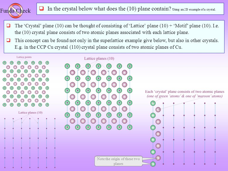 Funda Check  In the crystal below what does the (10) plane contain? Using an 2D example of a crystal.  The 'Crystal' plane (10) can be thought of co