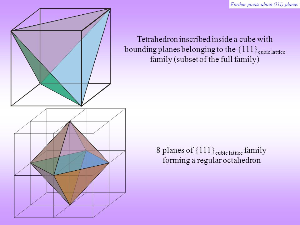 Tetrahedron inscribed inside a cube with bounding planes belonging to the {111} cubic lattice family (subset of the full family) 8 planes of {111} cub